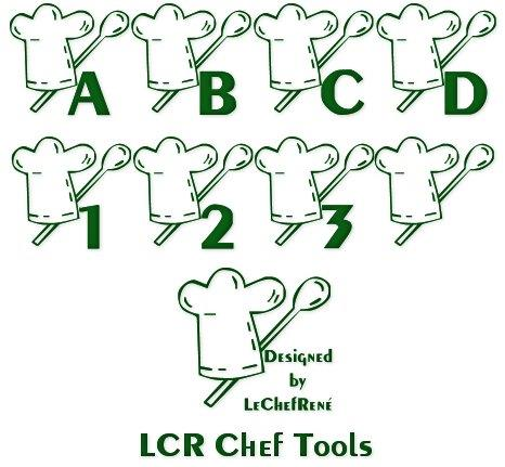 Image for LCR Chef Tools font