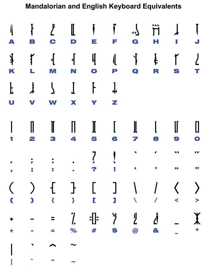 Image for Mandalorian font
