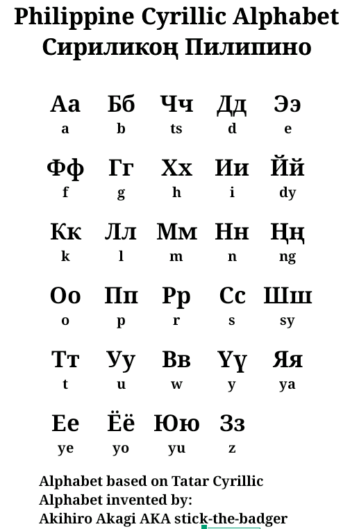 Image for Philippine Cyrillic font