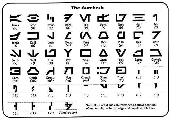 Image for Aurek-Besh font