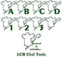 Sample image of LCR Chef Tools font by LeChefRene