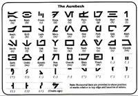Sample image of Aurek-Besh font by Boba Fonts