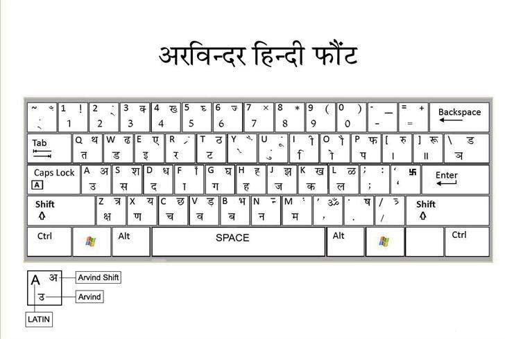 ArivNdr POMt font by Arvind Org