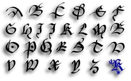 FracturiaSketched font by Manfred Klein