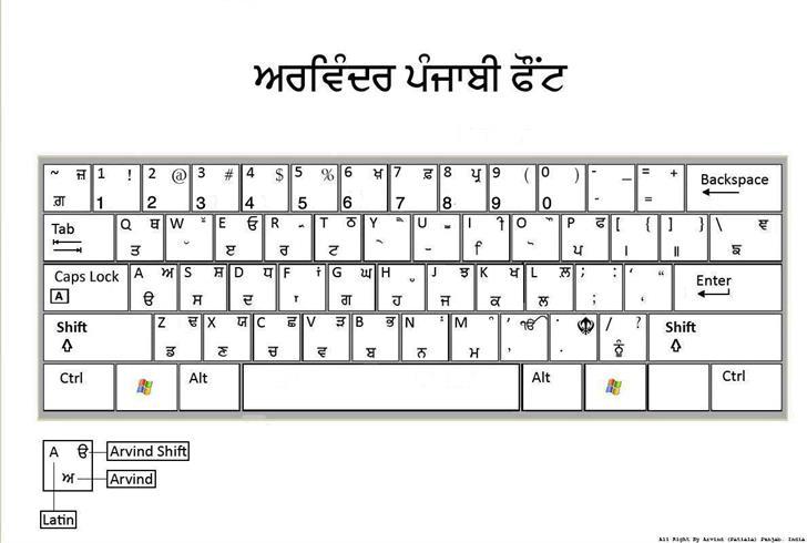 ArivMdr pIAYseIbI font by Arvind Org