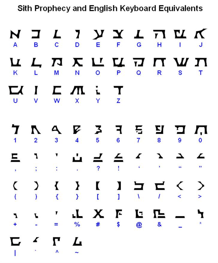 Sith Prophecy font by Erikstormtrooper
