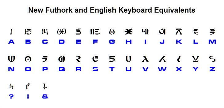 New Futhork font by Erikstormtrooper