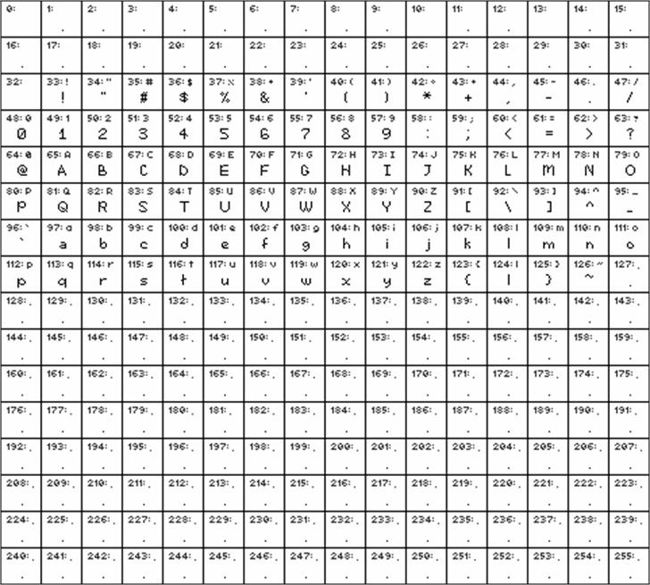Emoticomic Font pattern symmetry