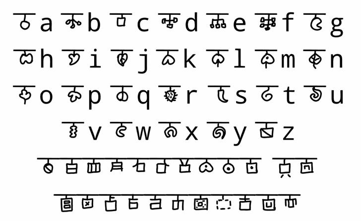 mudraksharam trei Font Letters Charmap
