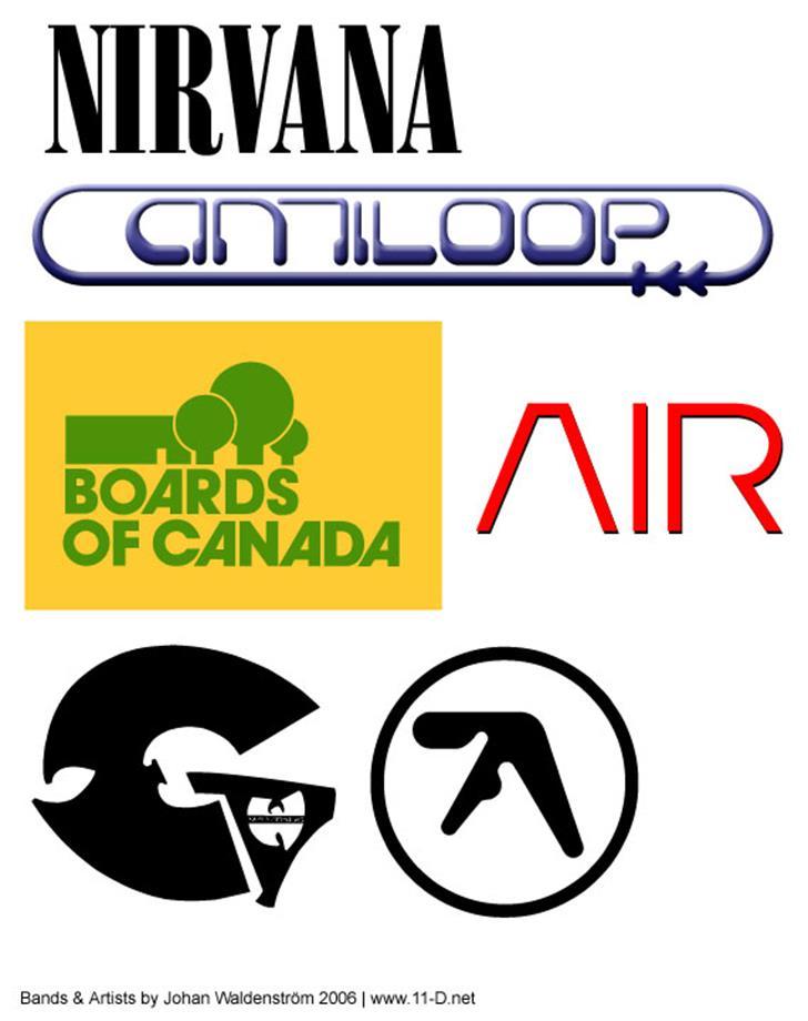 Bands & Artists Font design graphic
