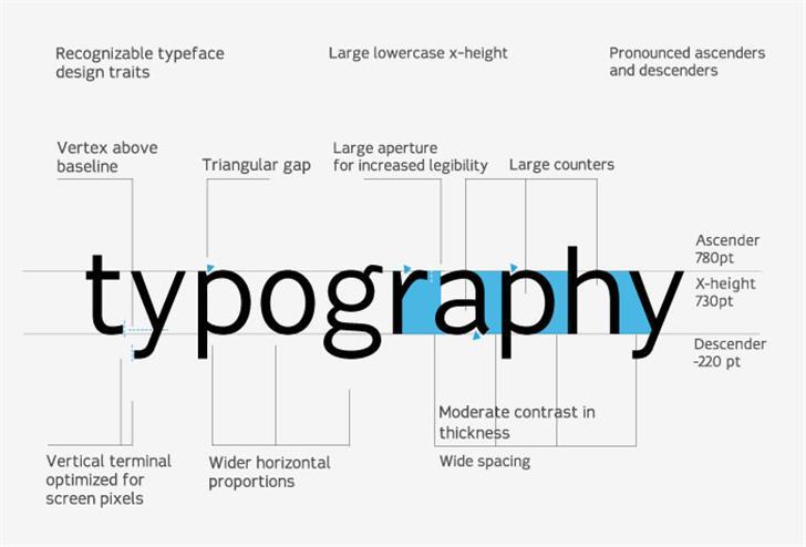 Fabrica Font design screenshot