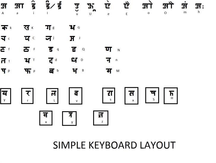 Mithilakshar Font design graphic