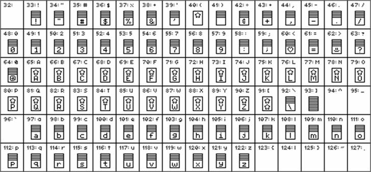 Pixelstars & Stripes Regular Font screenshot electronics