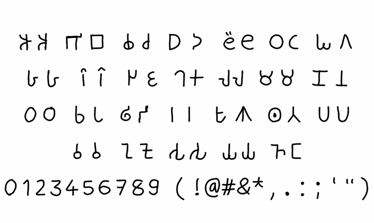 Brahmi romani Font Letters Charmap