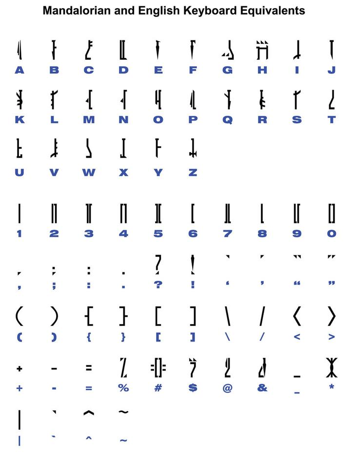 Mandalorian font by Erikstormtrooper