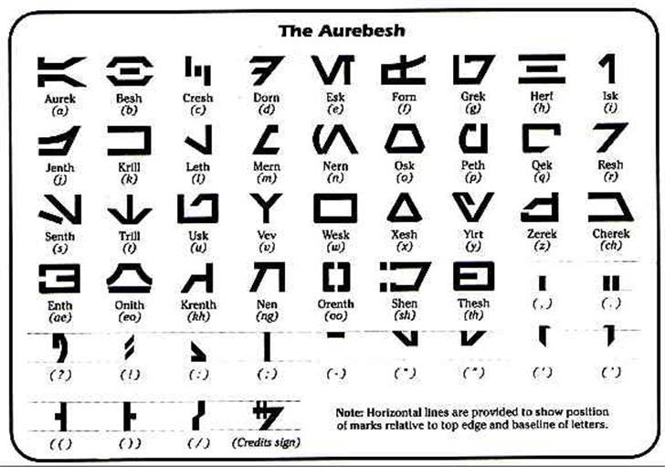 Aurek-Besh Font text font